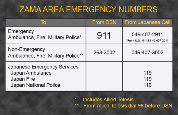 Zama Area Emergency Numbers
