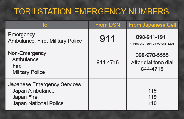 Torii Station Area Emergency Numbers